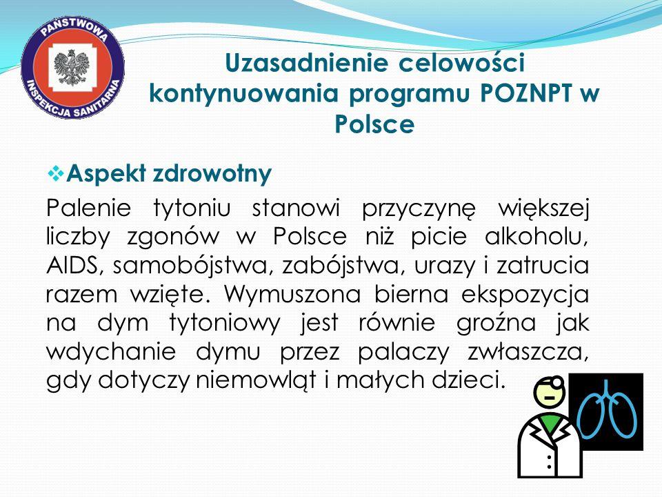 Uzasadnienie celowości kontynuowania programu POZNPT w Polsce