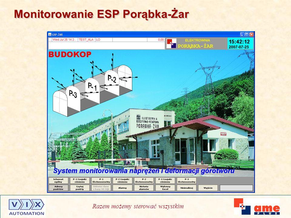 Monitorowanie ESP Porąbka-Żar