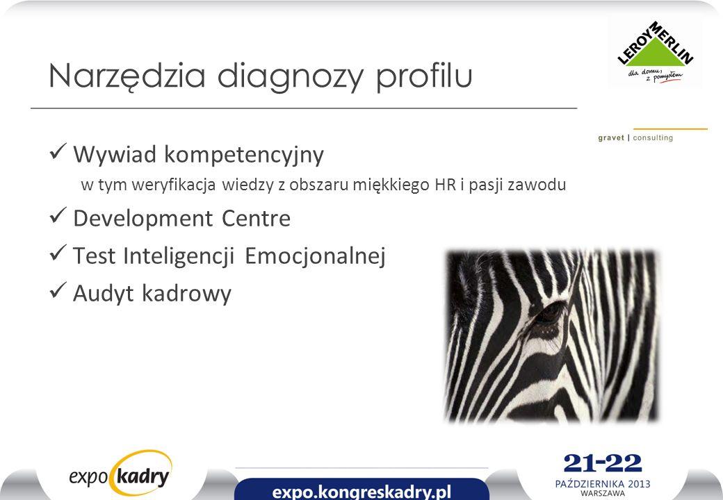 Narzędzia diagnozy profilu