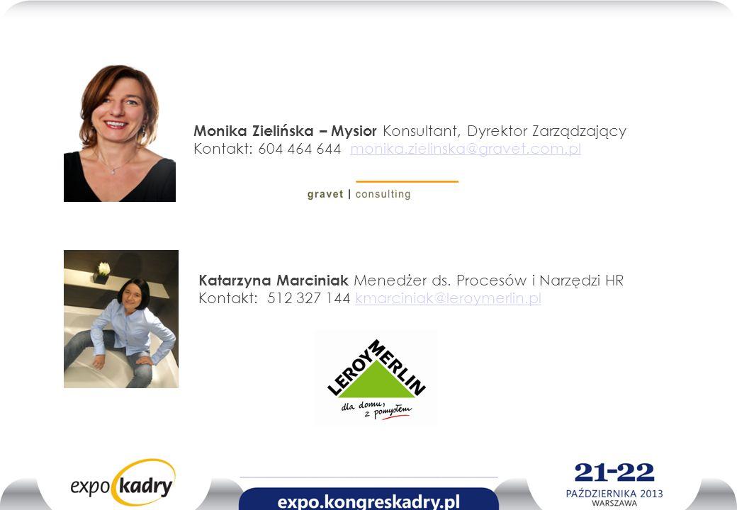 Monika Zielińska – Mysior Konsultant, Dyrektor Zarządzający
