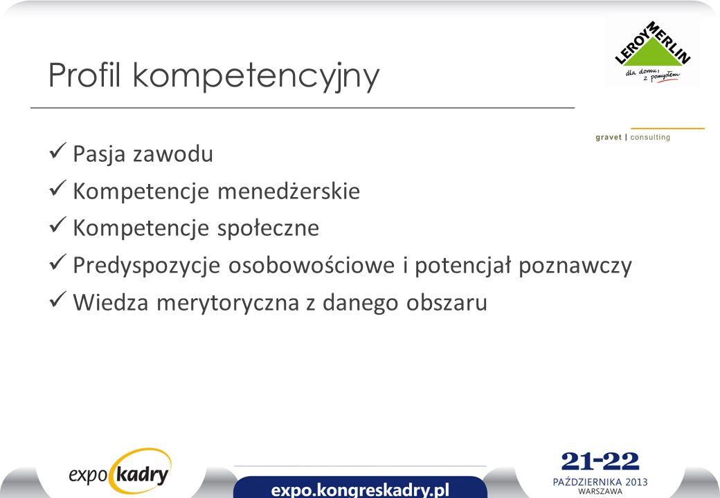 Profil kompetencyjny Pasja zawodu Kompetencje menedżerskie