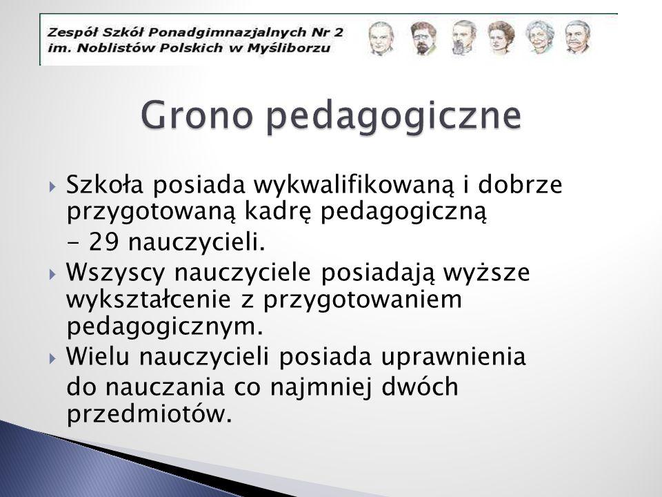Grono pedagogiczne Szkoła posiada wykwalifikowaną i dobrze przygotowaną kadrę pedagogiczną. - 29 nauczycieli.