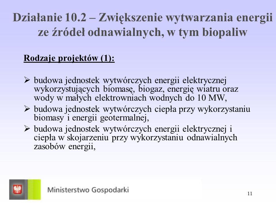 Działanie 10.2 – Zwiększenie wytwarzania energii ze źródeł odnawialnych, w tym biopaliw