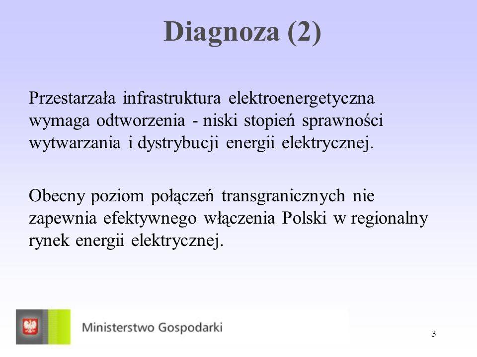 Diagnoza (2)