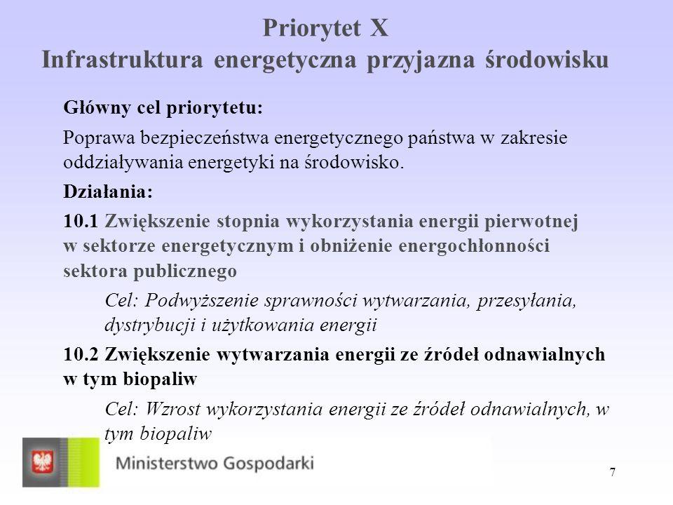Priorytet X Infrastruktura energetyczna przyjazna środowisku