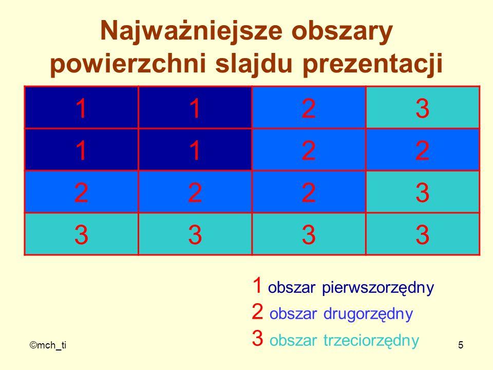 Najważniejsze obszary powierzchni slajdu prezentacji