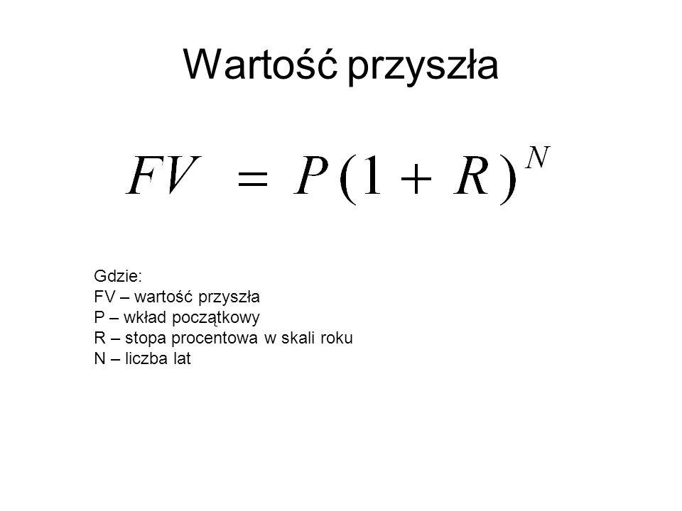 Wartość przyszła Gdzie: FV – wartość przyszła P – wkład początkowy
