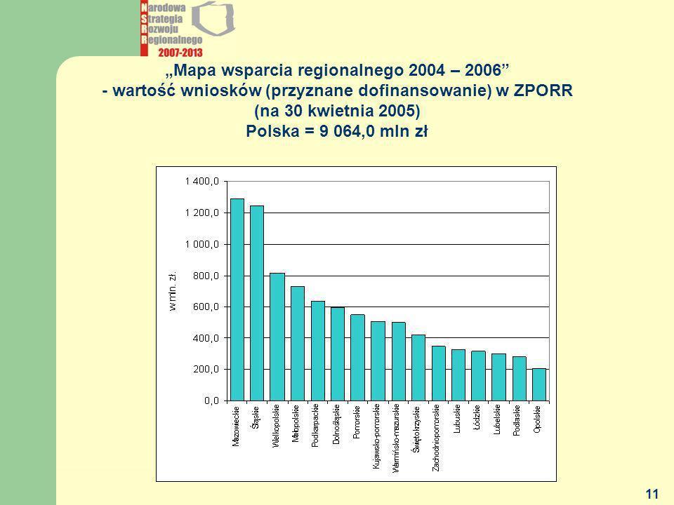 """""""Mapa wsparcia regionalnego 2004 – 2006 - wartość wniosków (przyznane dofinansowanie) w ZPORR (na 30 kwietnia 2005)"""