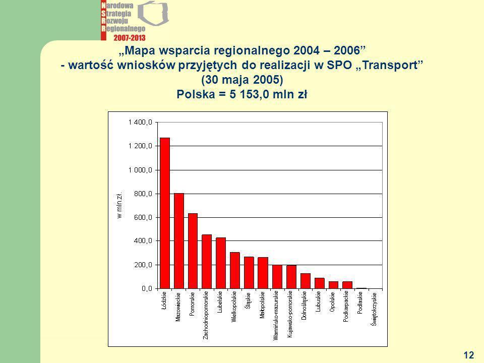 """""""Mapa wsparcia regionalnego 2004 – 2006"""