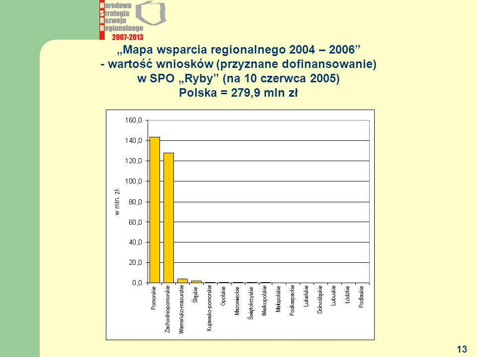 """""""Mapa wsparcia regionalnego 2004 – 2006 - wartość wniosków (przyznane dofinansowanie) w SPO """"Ryby (na 10 czerwca 2005)"""