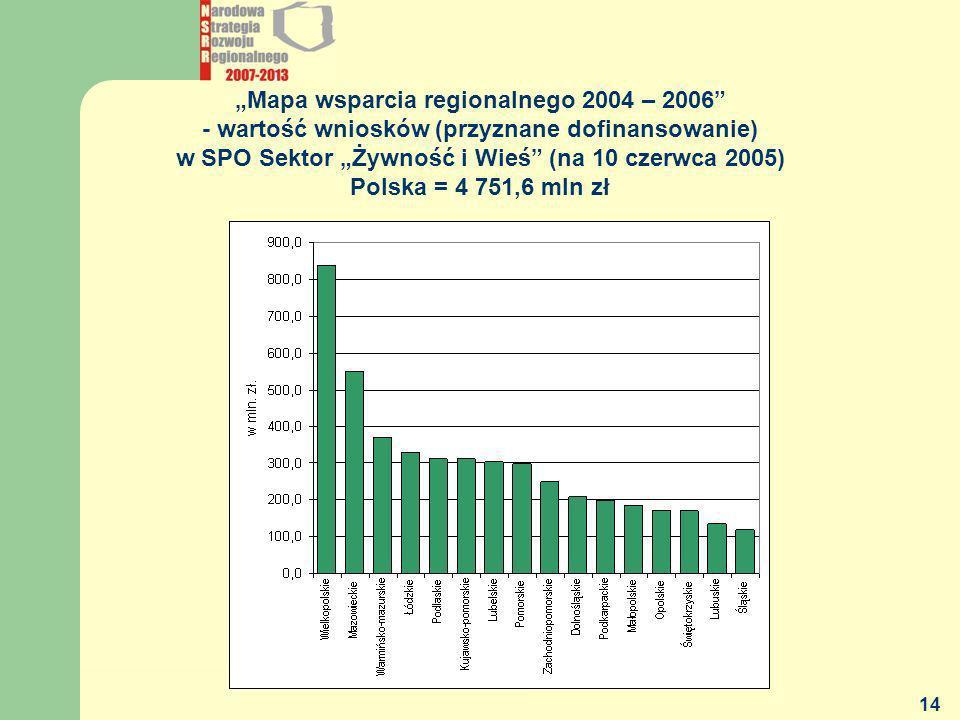"""""""Mapa wsparcia regionalnego 2004 – 2006 - wartość wniosków (przyznane dofinansowanie) w SPO Sektor """"Żywność i Wieś (na 10 czerwca 2005)"""