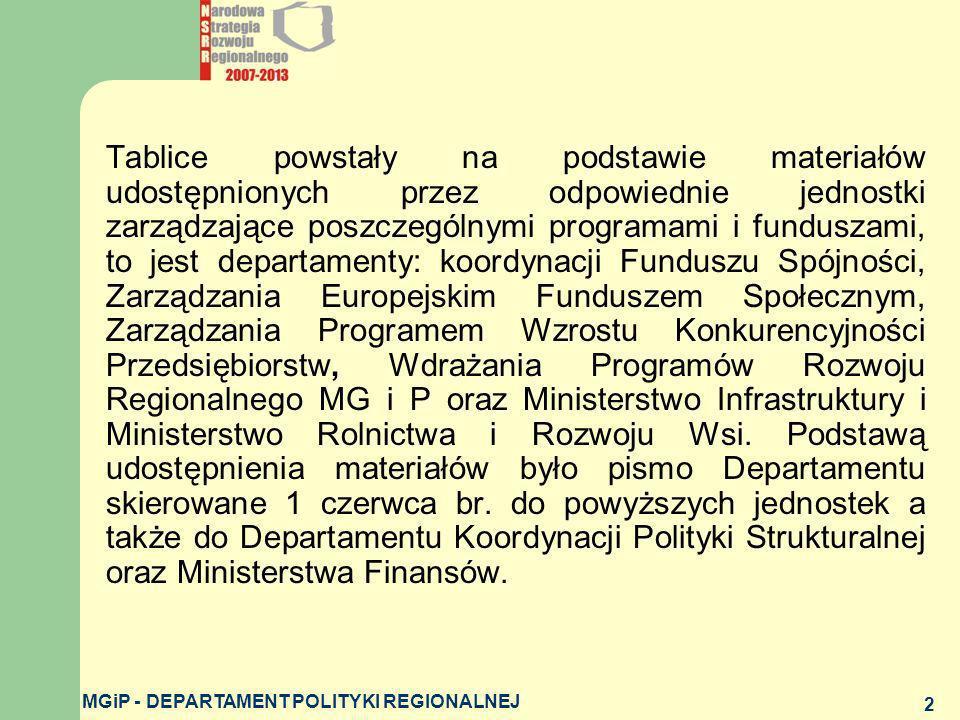 Tablice powstały na podstawie materiałów udostępnionych przez odpowiednie jednostki zarządzające poszczególnymi programami i funduszami, to jest departamenty: koordynacji Funduszu Spójności, Zarządzania Europejskim Funduszem Społecznym, Zarządzania Programem Wzrostu Konkurencyjności Przedsiębiorstw, Wdrażania Programów Rozwoju Regionalnego MG i P oraz Ministerstwo Infrastruktury i Ministerstwo Rolnictwa i Rozwoju Wsi. Podstawą udostępnienia materiałów było pismo Departamentu skierowane 1 czerwca br. do powyższych jednostek a także do Departamentu Koordynacji Polityki Strukturalnej oraz Ministerstwa Finansów.