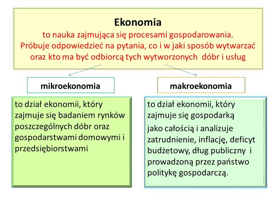 Ekonomia to nauka zajmująca się procesami gospodarowania
