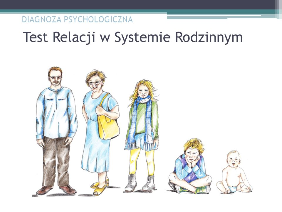 Test Relacji w Systemie Rodzinnym