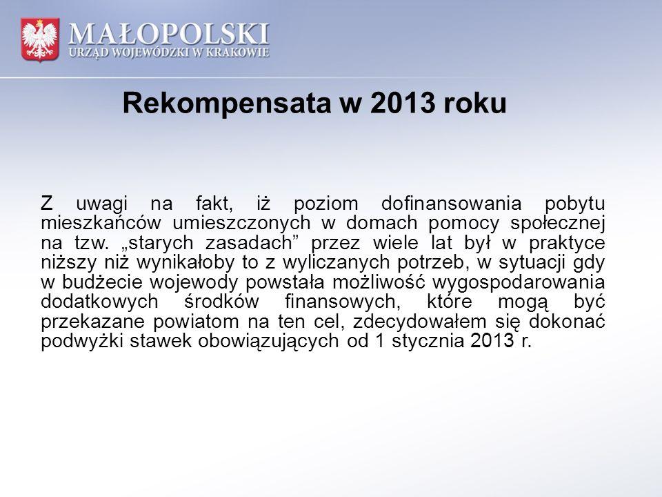 Rekompensata w 2013 roku