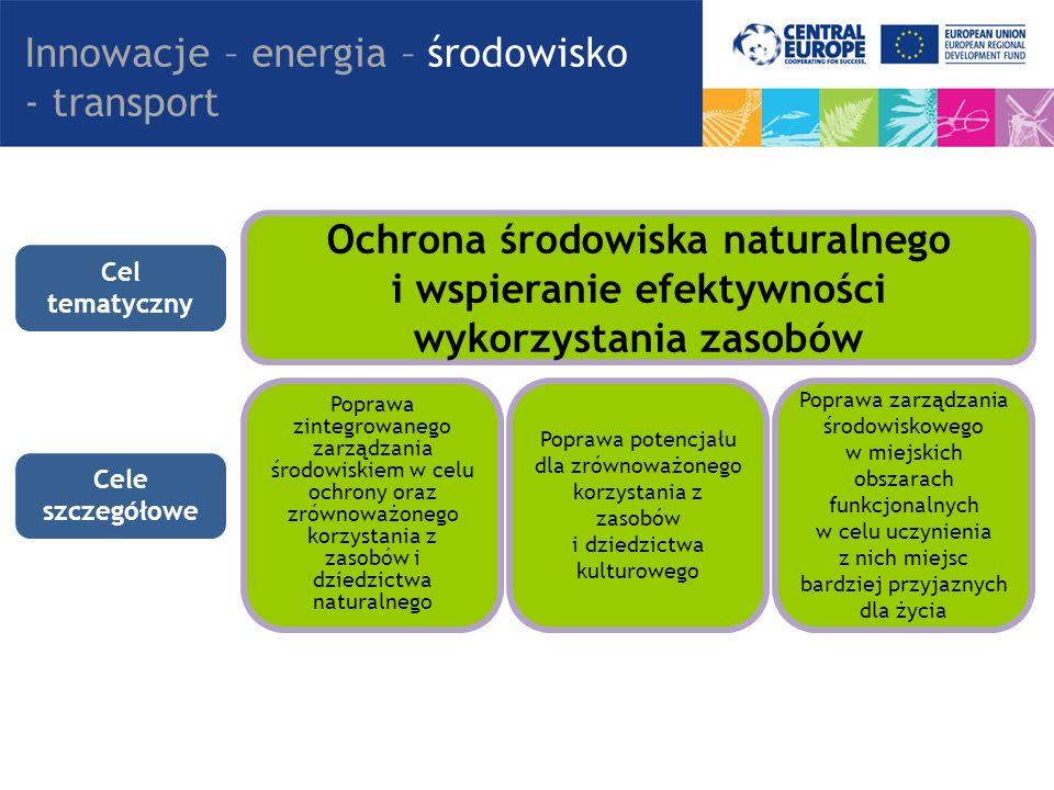 Innowacje – energia – środowisko - transport