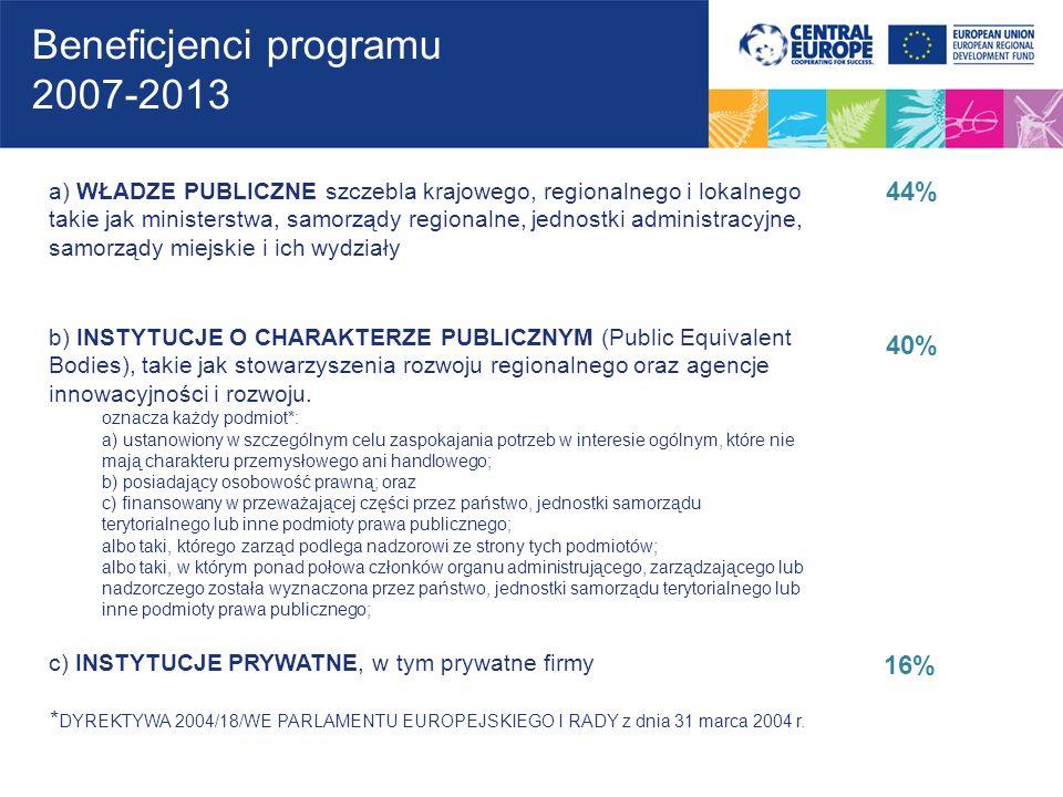 Beneficjenci programu 2007-2013