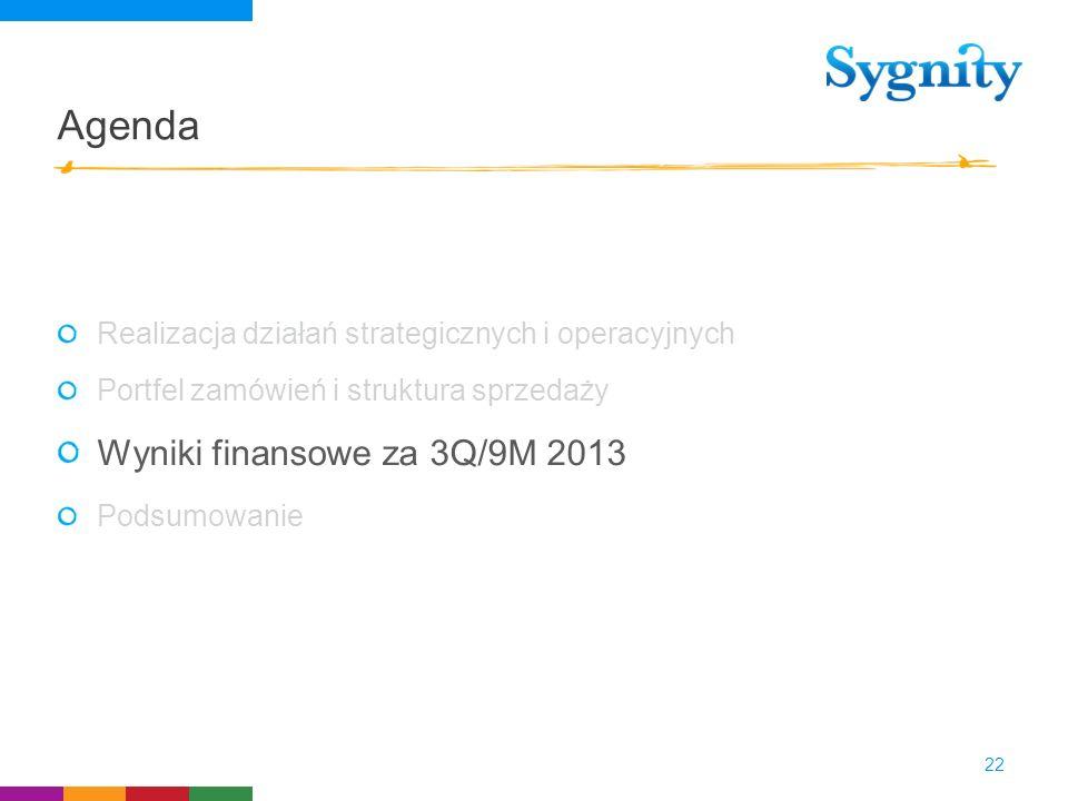Agenda Wyniki finansowe za 3Q/9M 2013