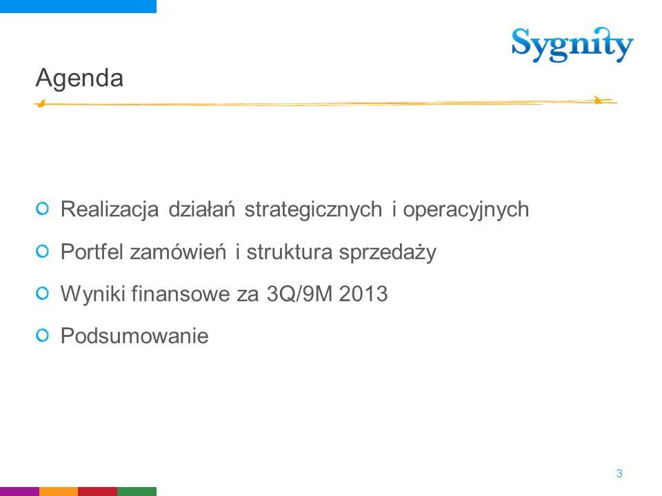 Agenda Realizacja działań strategicznych i operacyjnych