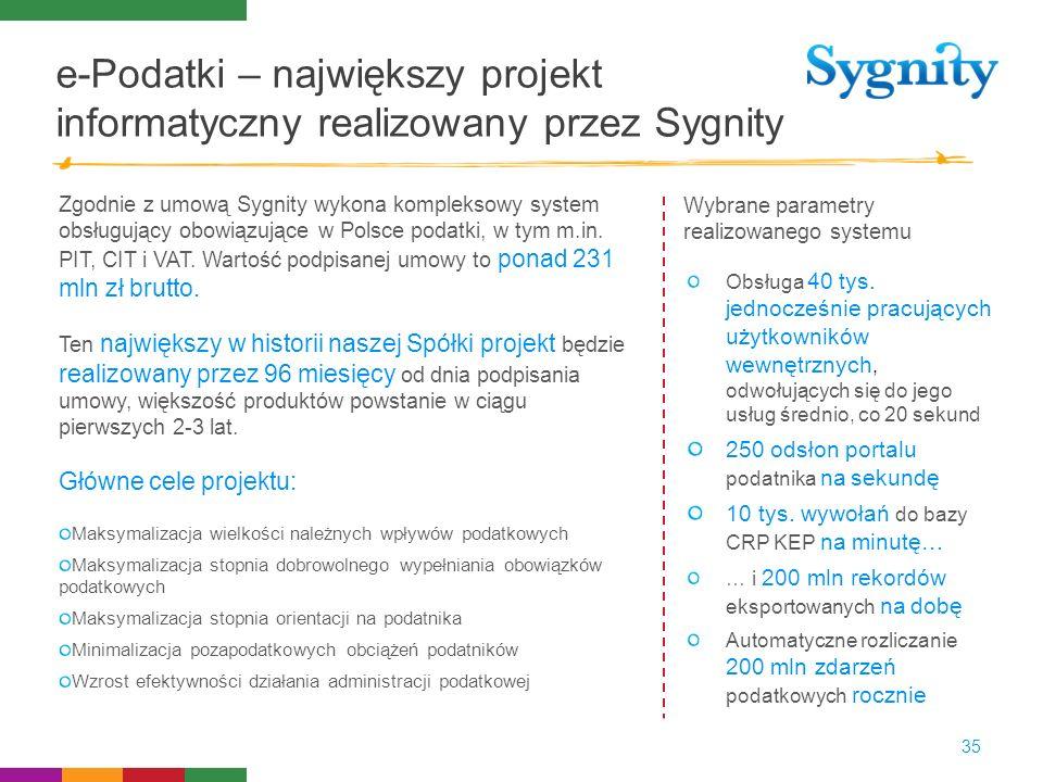 e-Podatki – największy projekt informatyczny realizowany przez Sygnity