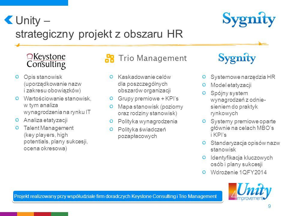Unity – strategiczny projekt z obszaru HR