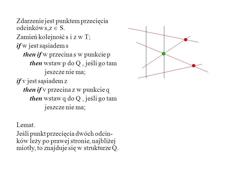 Zdarzenie jest punktem przecięcia odcinków s,z  S.