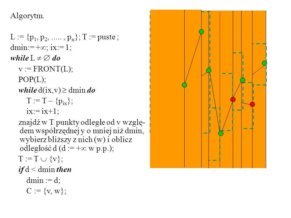 Algorytm. L := {p1, p2, ..... , pn}; T := puste ; dmin:= +; ix:= 1; while L   do. v := FRONT(L);