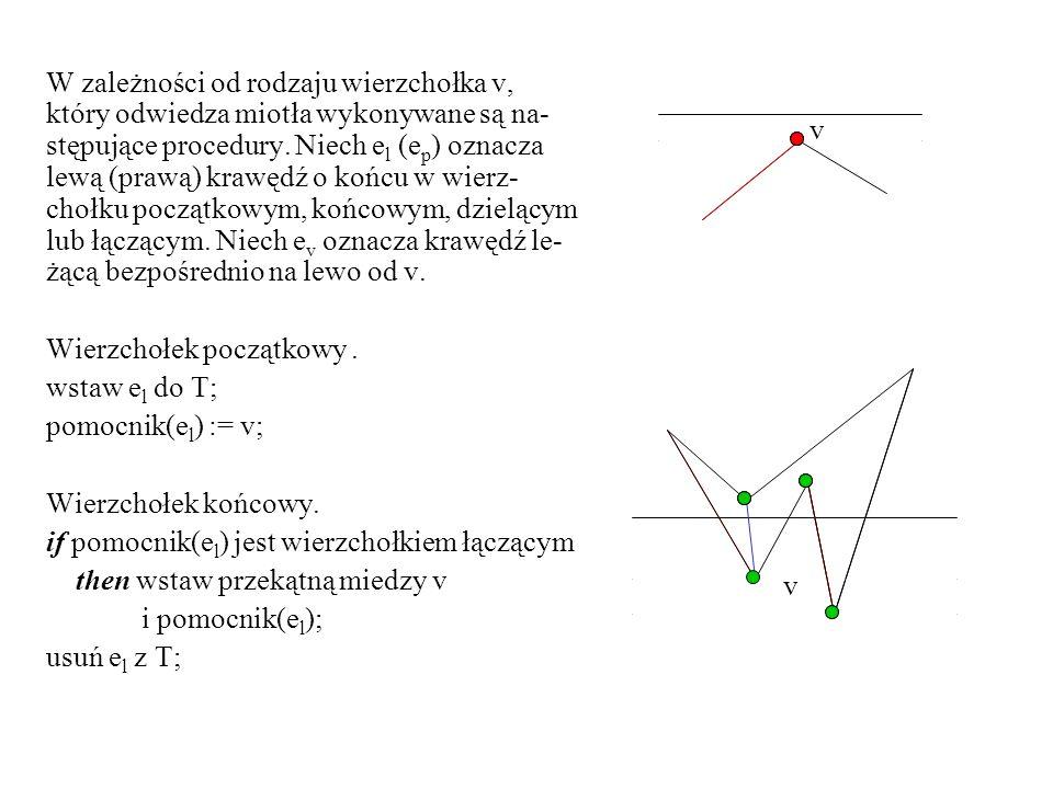 W zależności od rodzaju wierzchołka v, który odwiedza miotła wykonywane są na-stępujące procedury. Niech el (ep) oznacza lewą (prawą) krawędź o końcu w wierz-chołku początkowym, końcowym, dzielącym lub łączącym. Niech ev oznacza krawędź le-żącą bezpośrednio na lewo od v.