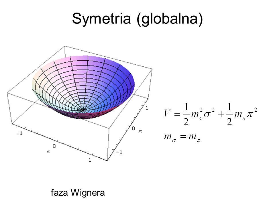 Symetria (globalna) faza Wignera