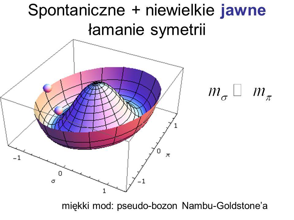 Spontaniczne + niewielkie jawne łamanie symetrii