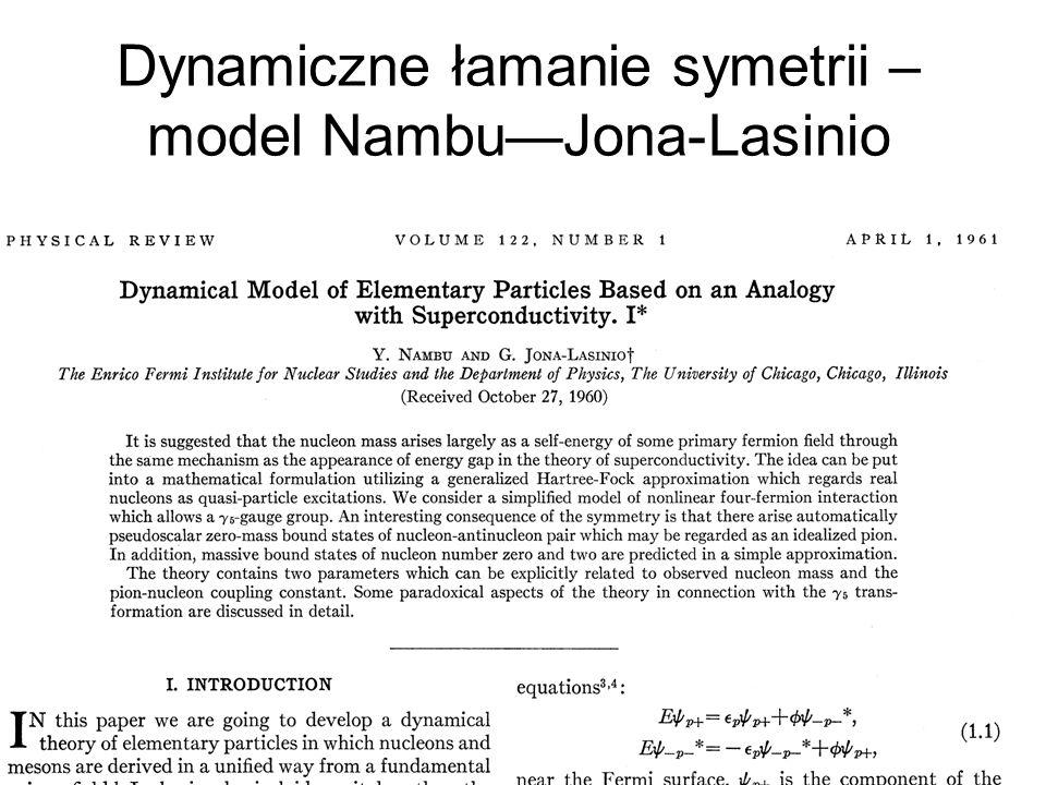 Dynamiczne łamanie symetrii – model Nambu—Jona-Lasinio
