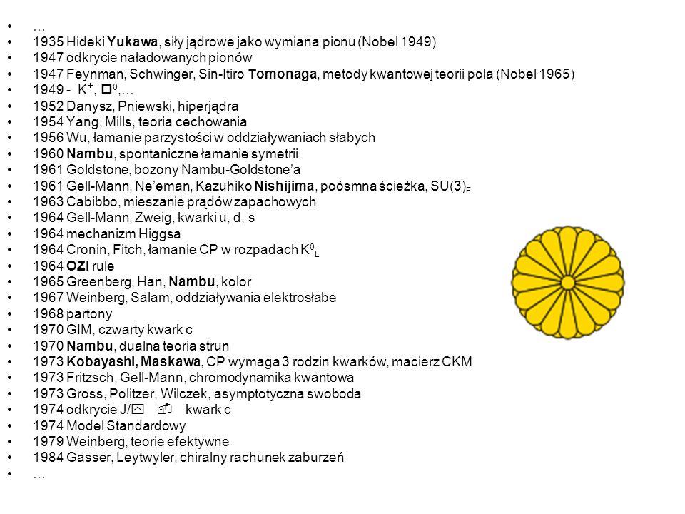 … 1935 Hideki Yukawa, siły jądrowe jako wymiana pionu (Nobel 1949) 1947 odkrycie naładowanych pionów.