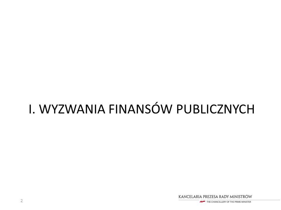 I. WYZWANIA FINANSÓW PUBLICZNYCH