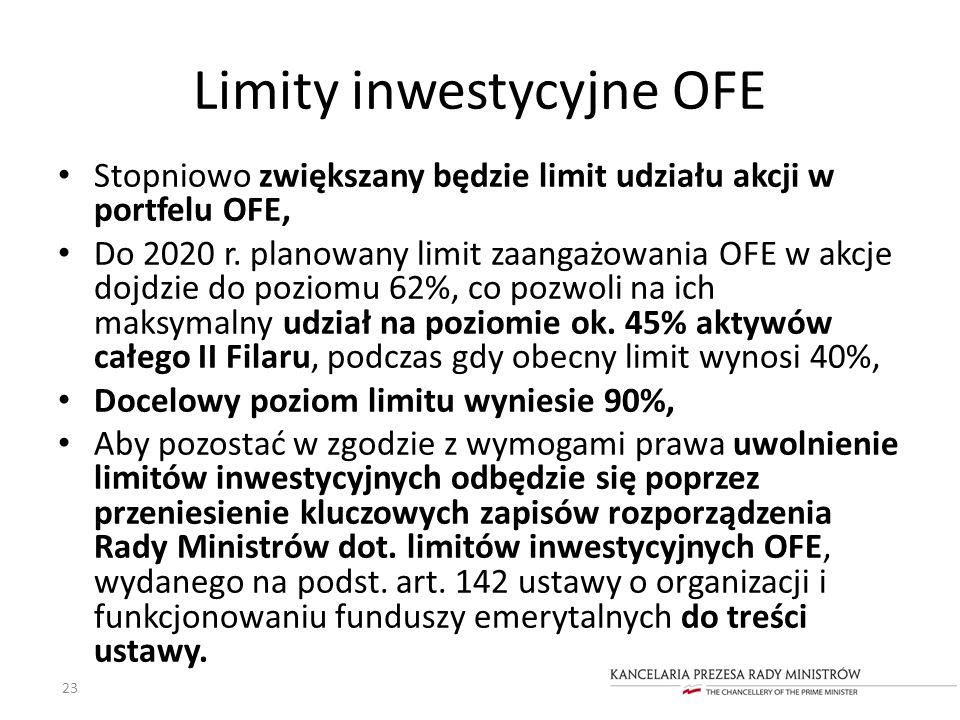 Limity inwestycyjne OFE
