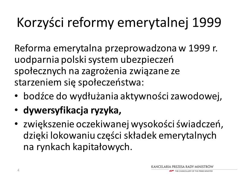 Korzyści reformy emerytalnej 1999