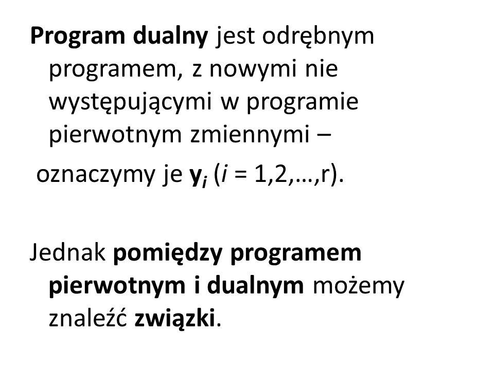 Program dualny jest odrębnym programem, z nowymi nie występującymi w programie pierwotnym zmiennymi – oznaczymy je yi (i = 1,2,…,r).