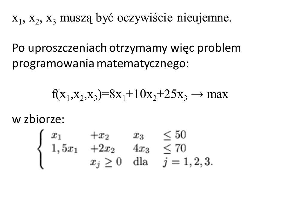 x1, x2, x3 muszą być oczywiście nieujemne.