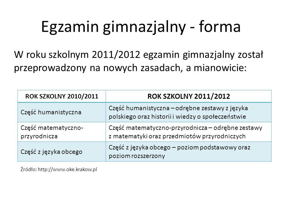 Egzamin gimnazjalny - forma