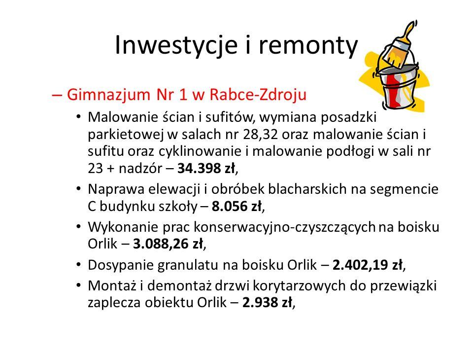 Inwestycje i remonty Gimnazjum Nr 1 w Rabce-Zdroju