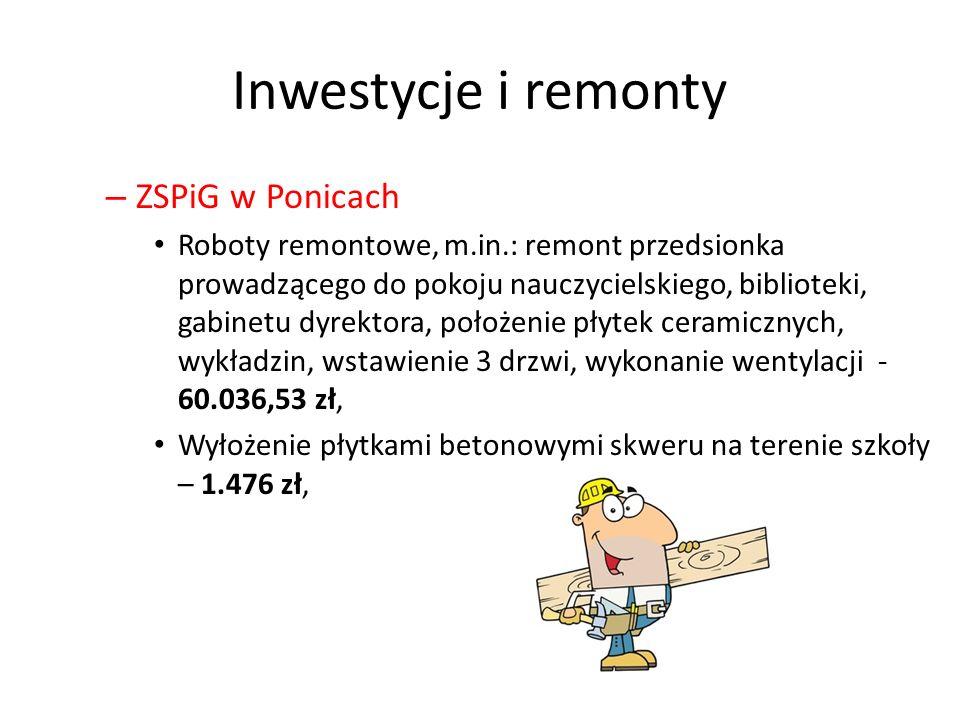 Inwestycje i remonty ZSPiG w Ponicach