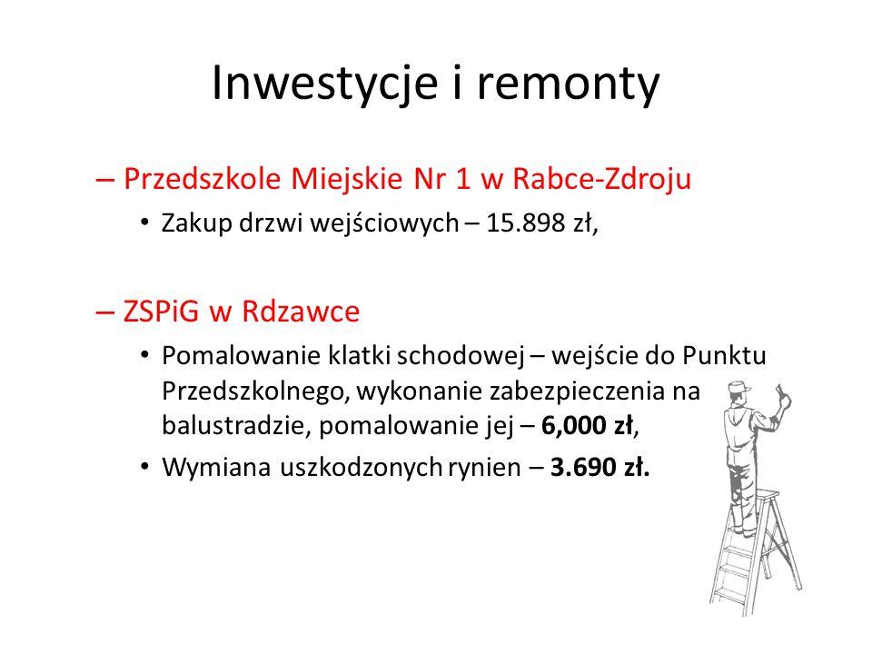 Inwestycje i remonty Przedszkole Miejskie Nr 1 w Rabce-Zdroju