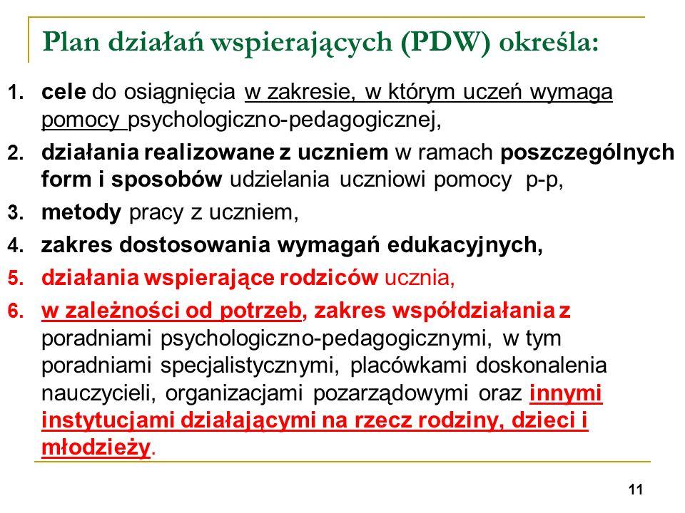 Plan działań wspierających (PDW) określa: