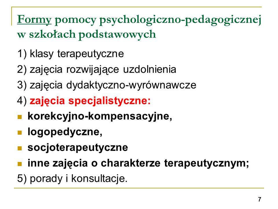 Formy pomocy psychologiczno-pedagogicznej w szkołach podstawowych
