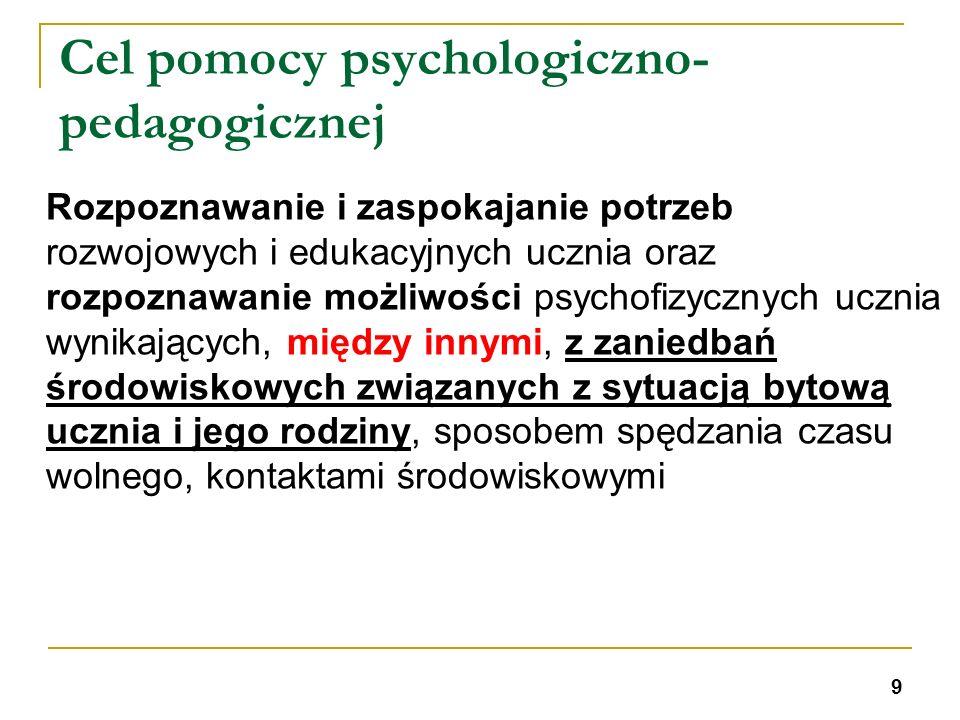 Cel pomocy psychologiczno-pedagogicznej