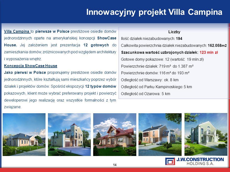 Innowacyjny projekt Villa Campina
