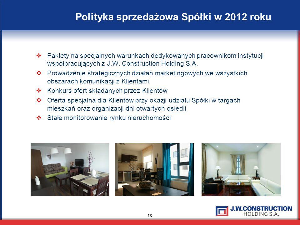Polityka sprzedażowa Spółki w 2012 roku