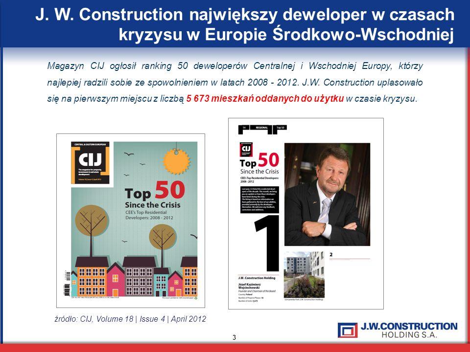J. W. Construction największy deweloper w czasach kryzysu w Europie Środkowo-Wschodniej