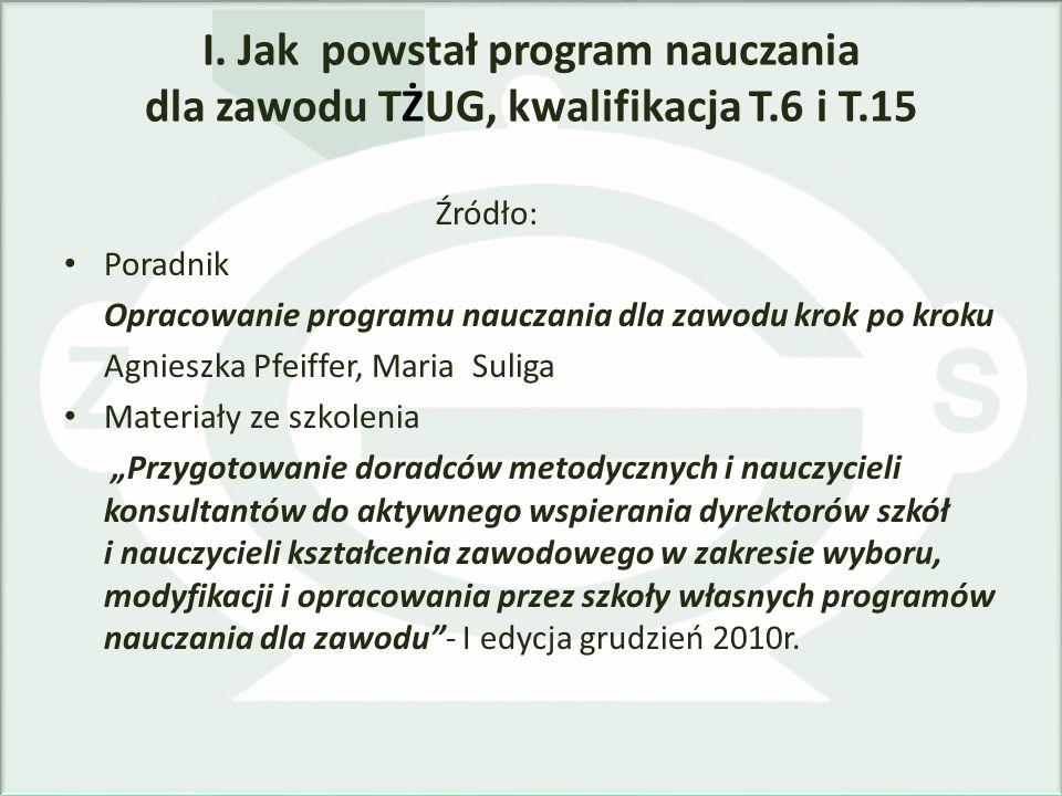I. Jak powstał program nauczania dla zawodu TŻUG, kwalifikacja T.6 i T.15
