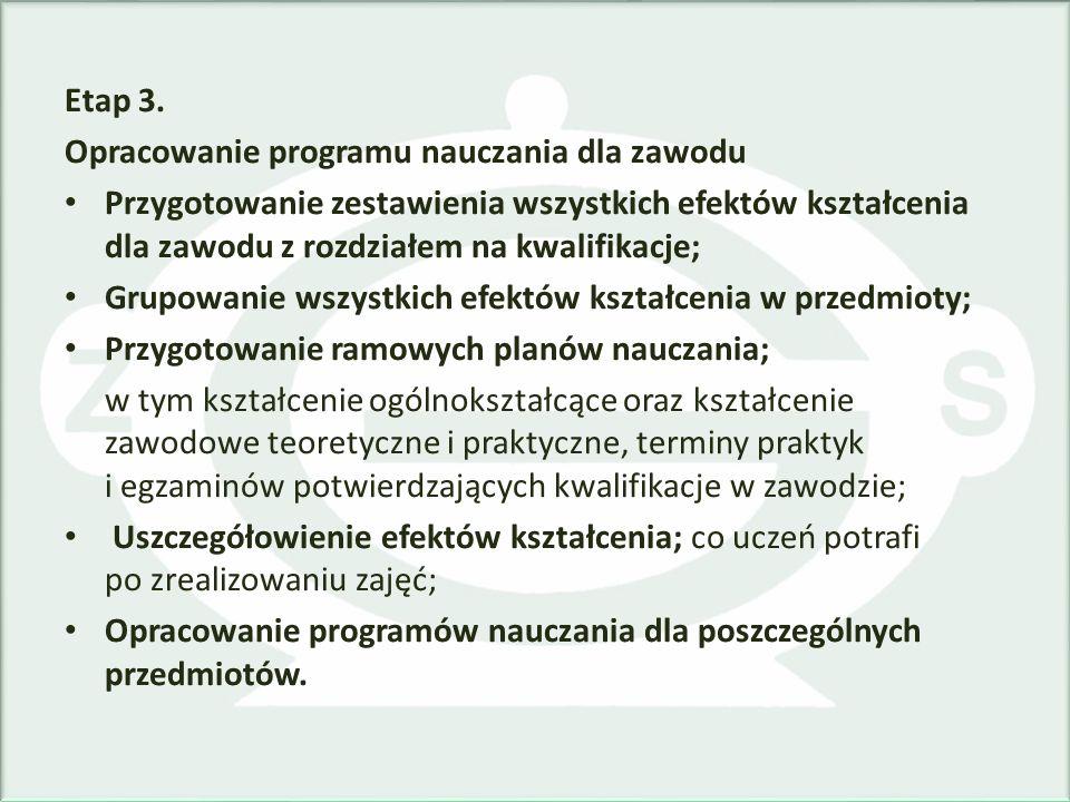 Etap 3. Opracowanie programu nauczania dla zawodu.