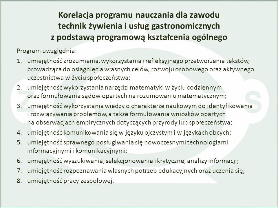 Korelacja programu nauczania dla zawodu technik żywienia i usług gastronomicznych z podstawą programową kształcenia ogólnego